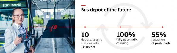 ABB is to supply Reutlinger Stadtverkehr (RSV) with ten charging stations and Optimax smart charging software for its e-bus depot
