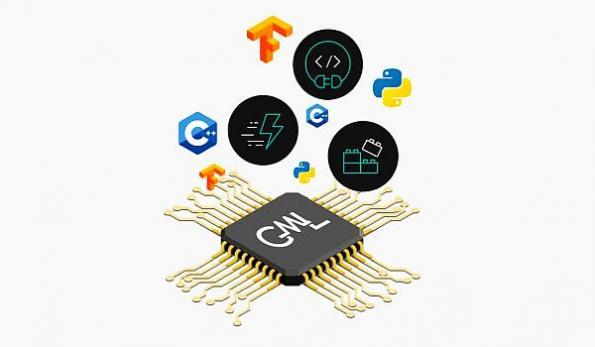 Edge AI startup raises $14M for 'fastest AI per watt' SoC