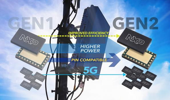 LDMOS RF MCMs target 5G mMIMO radios to 4 GHz