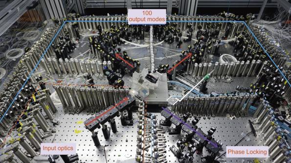 Quantum advantage milestone for photonic computing