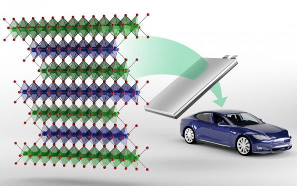 US looks to NFA cobalt-free cathode tech