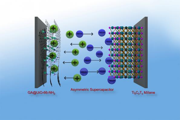 Graphene hybrid material for highly efficient supercapacitors