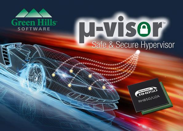 Safe and secure virtualization for embedded microcontrollers with µ-visor