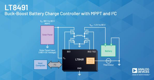 80-V buck-boost battery charging controller