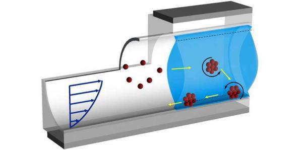 Robots swim upstream on ultrasound