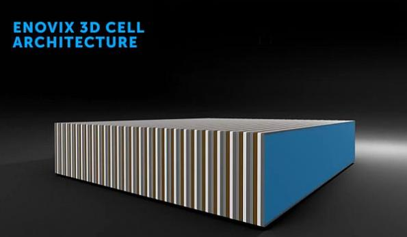 Silicon Li-ion battery SPAC deal promises mobile benefits