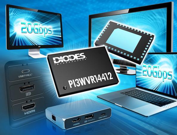 20 Gbps multi-channel mux/demux