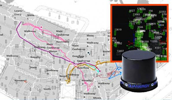 LiDAR-based retail analytics track entire shoppers' journey