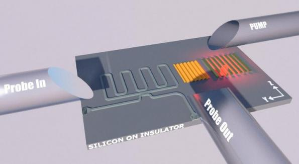 Silicon-photonic chips use ultrasound for better signal processing
