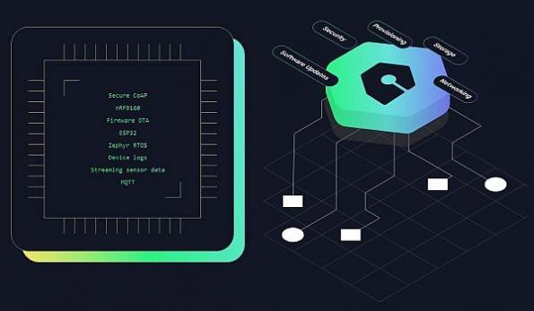 IoT cloud platform for hardware developers raises funds