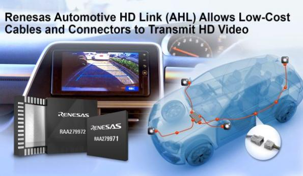 Automotive camera solution allows HD video over low-cost cables