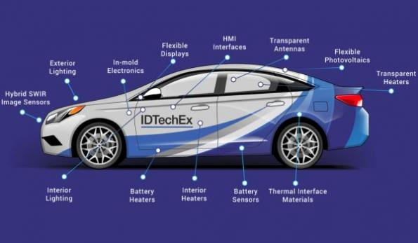 Functional automotive exteriors with printed, flexible electronics