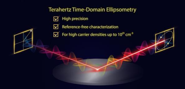 THz time-domain ellipsometry for wide-gap semiconductors