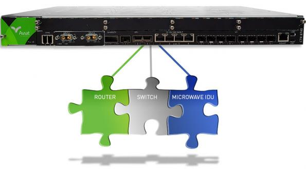 Aviat router offers High Availability software