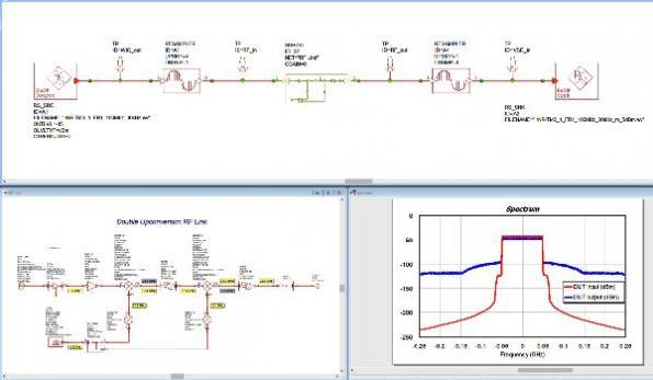 Signal creation and analysis tool speeds RF component development