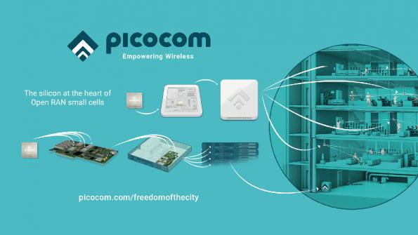 Picocom and Radisys validate 5G end-to-end video streaming