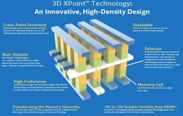 Intel, Micron update phase-change memory agreement