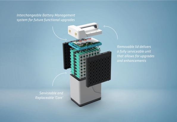 Aceleron raises £2m for sustainable battery