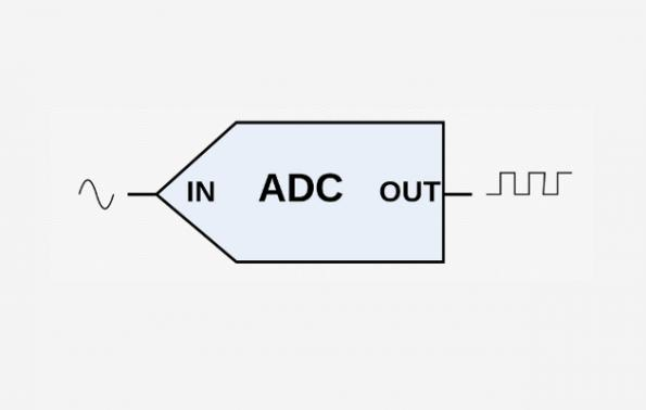 12bit ADC is world's fastest, claims TI