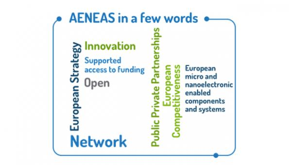 SEMI Europe agrees to work with Aeneas