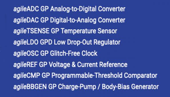 Agile Analog rolls out power IP products