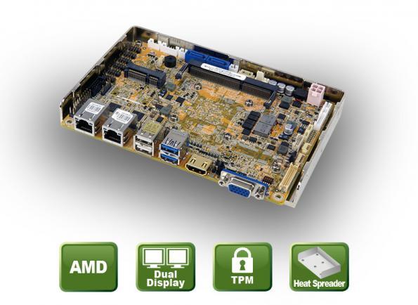 Embedded board adds AMD power