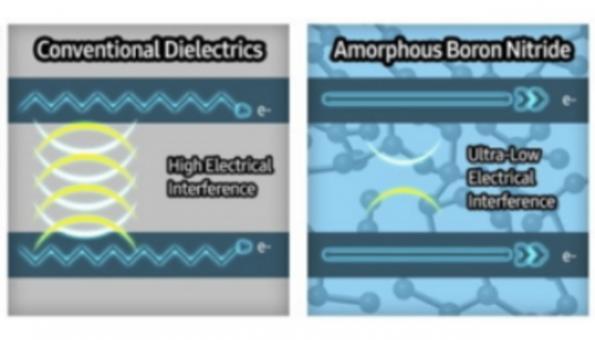 Amorphous boron-nitride could be next IC insulator