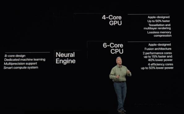 Apple présente sa puce 7nm A12 Bionic