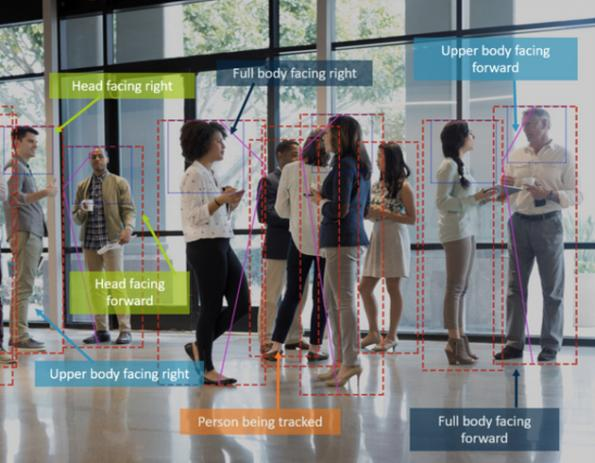 ARM launches two machine learning processors