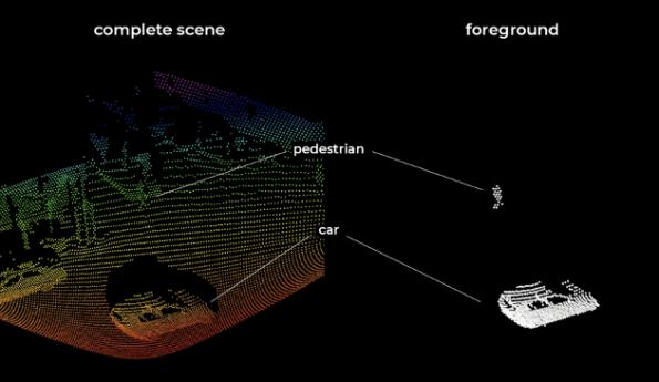 Blickfeld integrates motion detection with lidar sensor