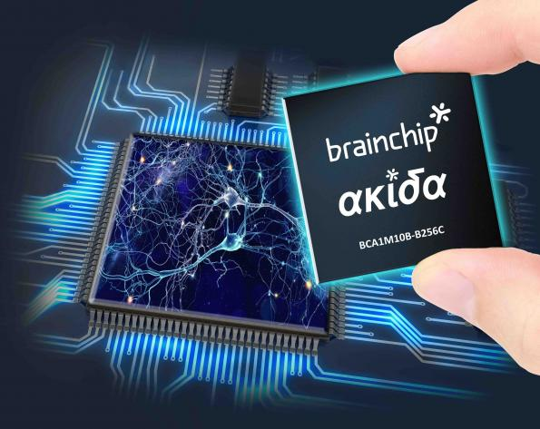 BrainChip licenses cybersecurity technology