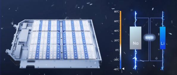 CATL moves into sodium batteries