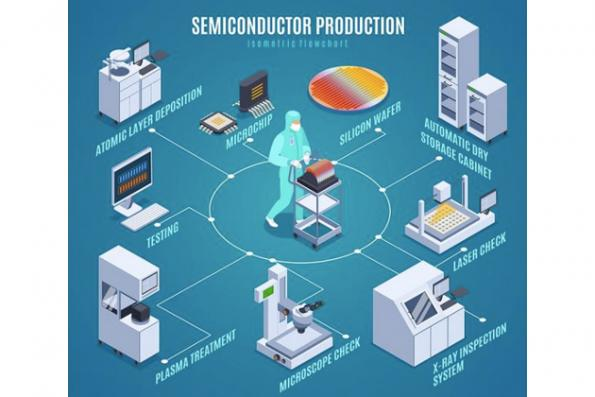 Startup helps NXP, ST apply AI to semiconductor production