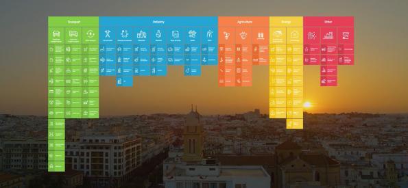 Smart city digital twin developer raises €10m