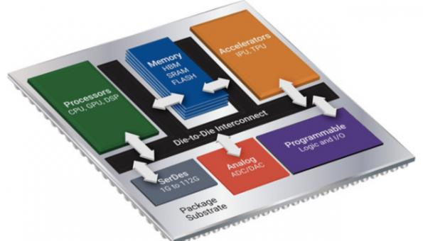 Synopsys launches 3D design compiler