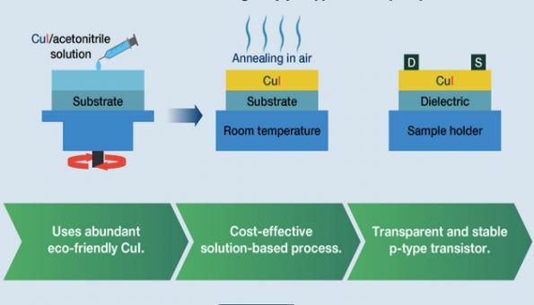 Copper-iodide thin-film makes better p-type transistor