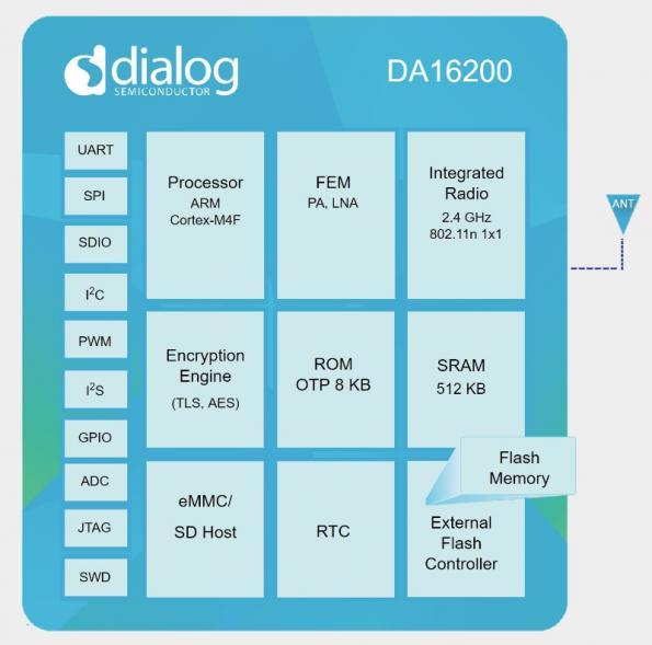 FreeRTOS port to Dialog's low power WiFi chip