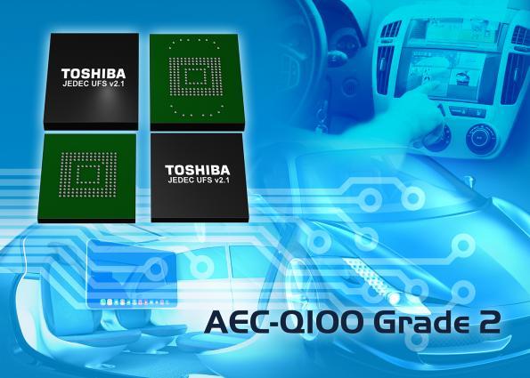 Mémoires Flash NAND pour applications automobiles