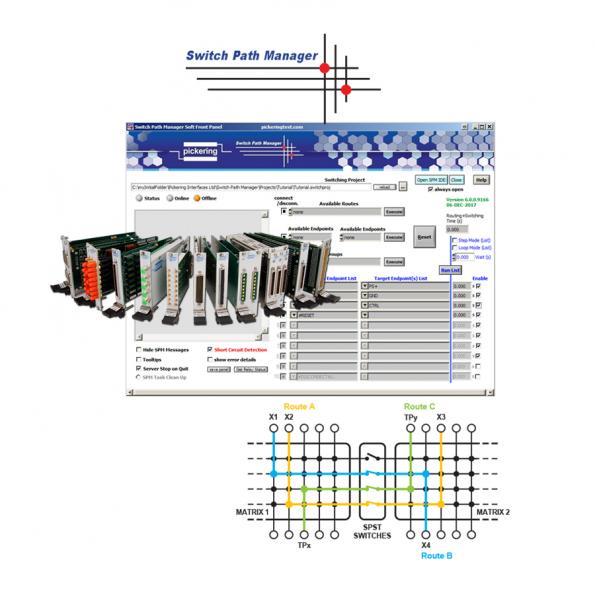 Deux nouvelles versions du logiciel de routage de signaux SPM