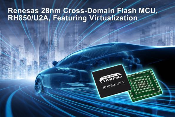 MCU Flash intégrant de la virtualisation inter-domaines
