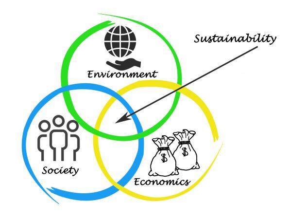 Analog Devices privilégie le développement durable