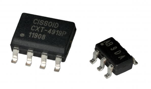Circuits intégrés Cissoid haute température pour l´automobile