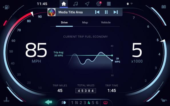 Renesas Electronics propose une solution de référence de cockpit intégrée complète