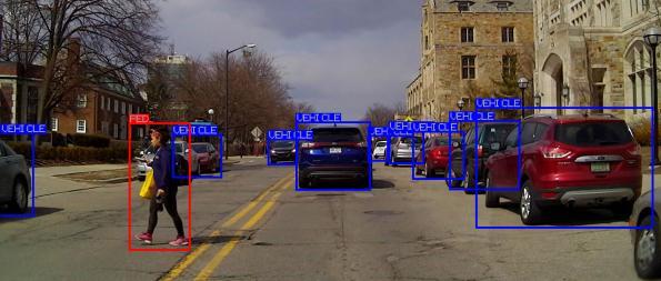Renesas Electronics facilite les développements ADAS automobiles embarqués