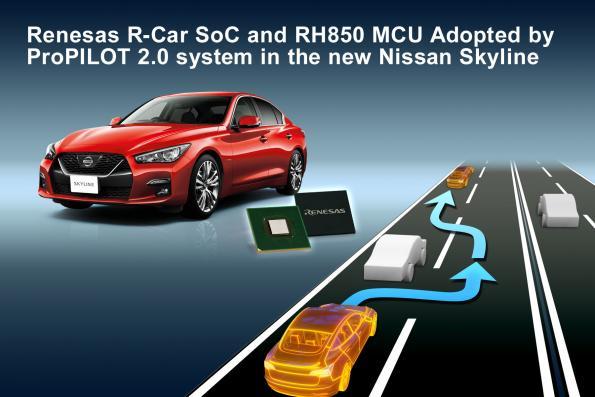 Nissan adopte Renesas Electronics pour son nouveau Skyline ProPILOT 2.0