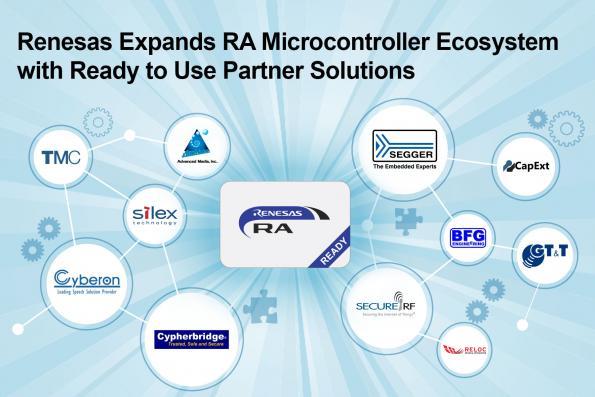Renesas Electronics étend son écosystème pour les microcontrôleurs RA