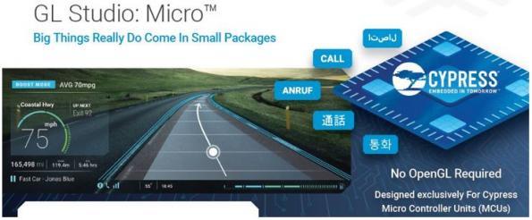 Version GL Studio optimisée pour les microcontrôleurs automobile