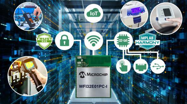 Microcontrôleur 32 bits Wi-Fi Trust&GO doté d'options de périphériques avancées
