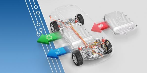 Alimentations et charges électroniques répondant à la demande de recyclage des batteries