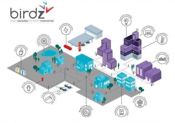 Birdz et Adeunis s'associent dans la création d'offres connectées conjointes